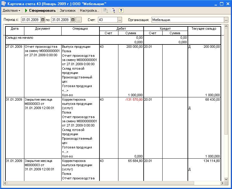 анализ счета 10 образец заполнения